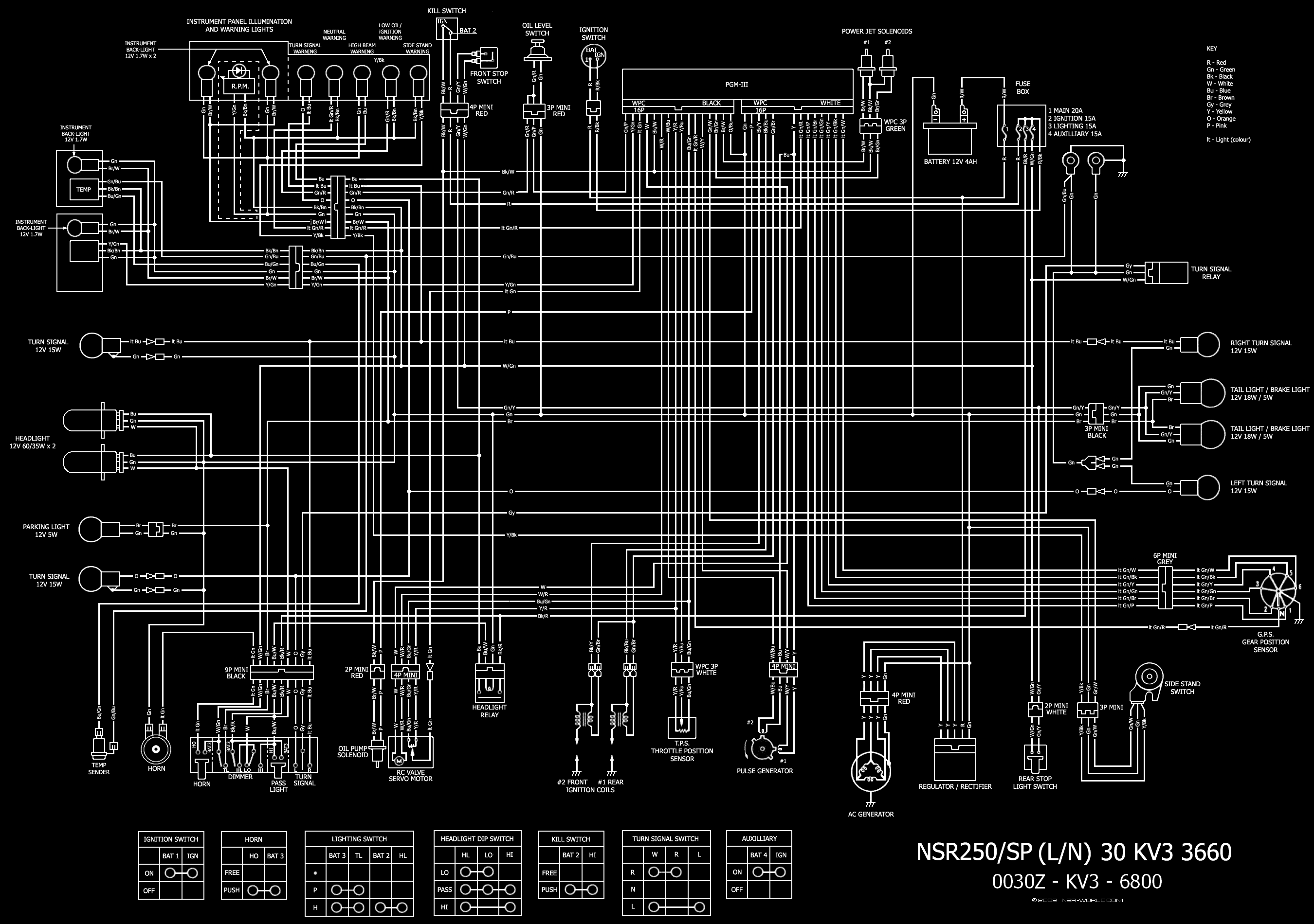 Index Of Workshop Wiring Mc21 Nsr 250 Diagram Stock Inv